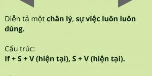câu điều kiện loại 0